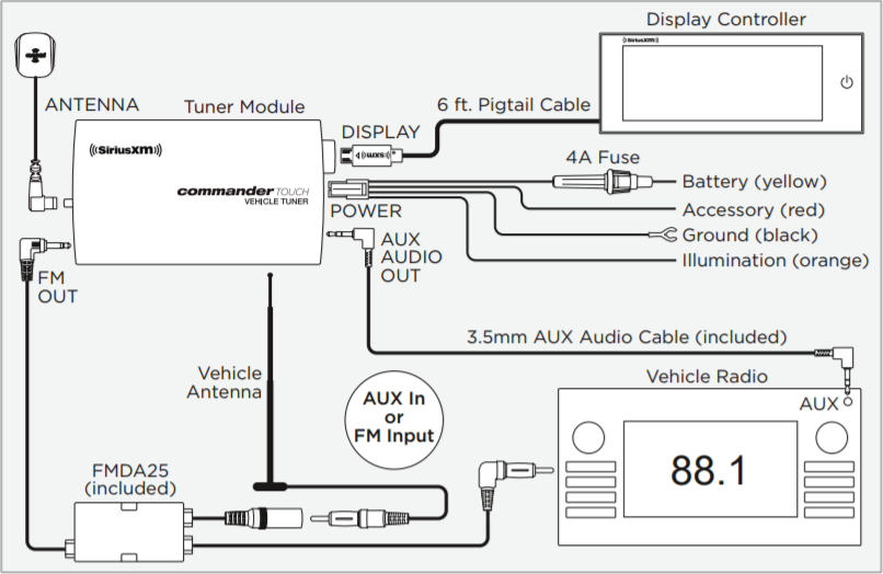 image of siriusxm commander touch wire installation